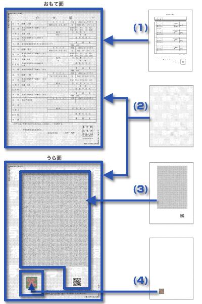 印鑑 コンビニ 証明 で コンビニ交付サービス|松戸市